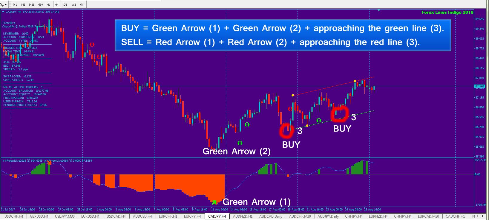 Fraudes forex simple trade