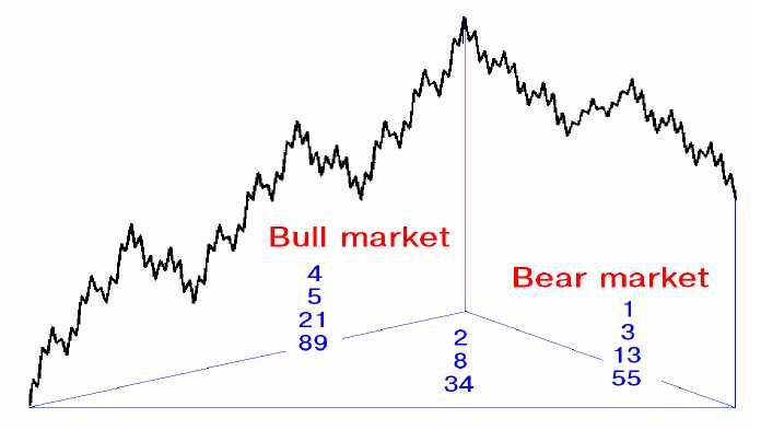 Trading Analysis   Plan Your Trade, Trade Your Plan
