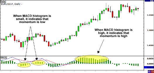 How to Measure Breakout Strength | Forex Signals No Repaint, MT4 indicators.